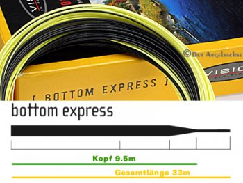 Botton Express Sink Tip Line