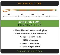 Vision ACE Control Running Line